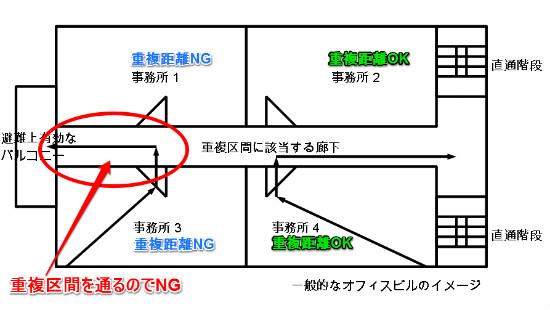 避難バル 重複NG jpg