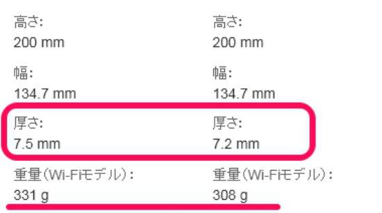 iPad miniサイズ重さ