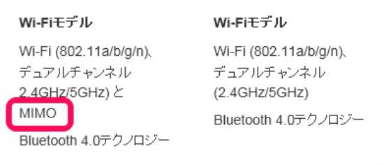 iPad mini通信機能