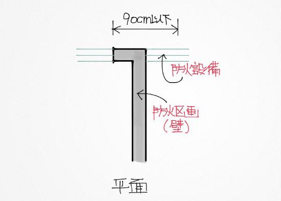 スパンドレル 説明2