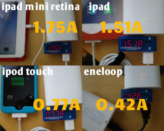Astro2 電流計測状況