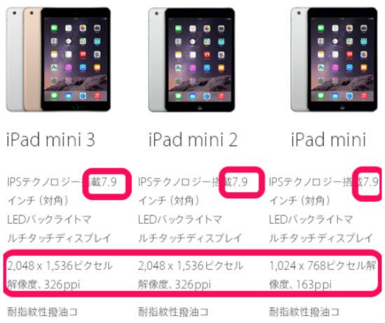iPad mini解像度