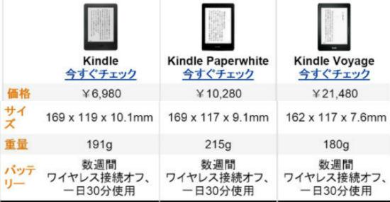 Kindle重さ