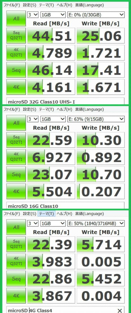 マイクロSDベンチz3c