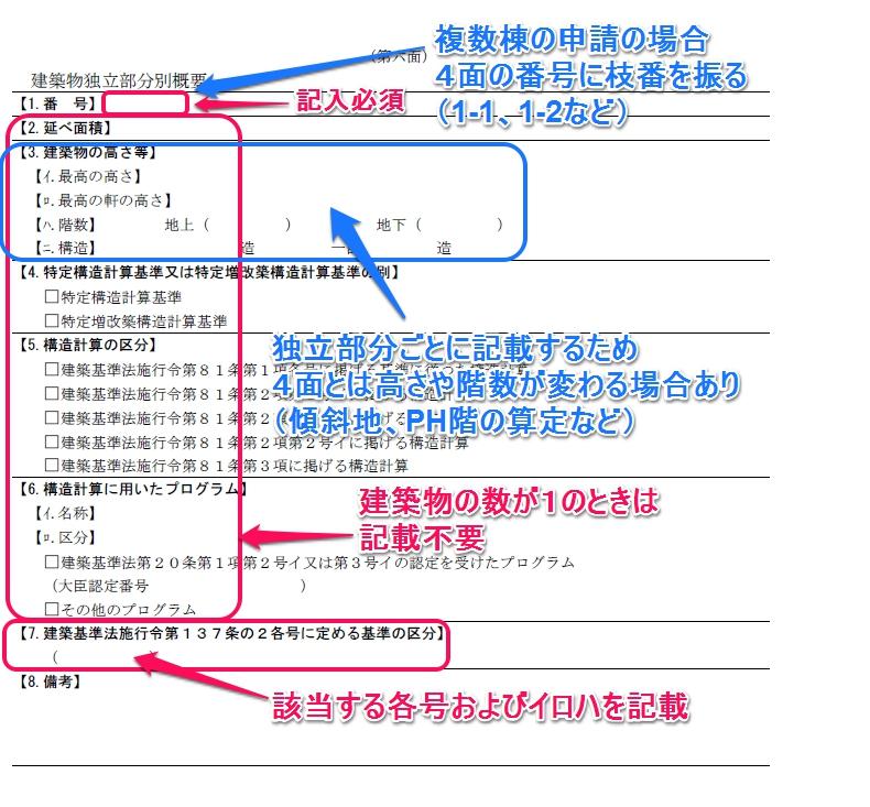 6面記載方法説明(申請書