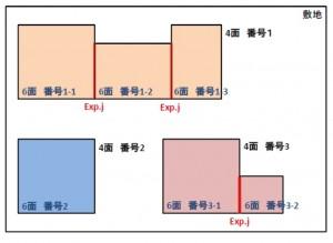 6面枝番の振り方イメージ画像