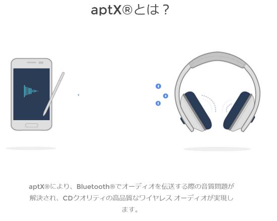 apt-x 01